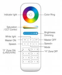 Fernbedienung für RGB LED Strahler - 8 Zonen