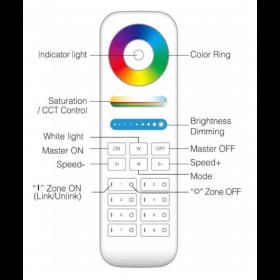 Fernbedienung 8-Zonen für Industry RGB Strahler - 2,4GHz (RGB+CCT)