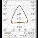 Lichtdaten - LED Highbay Strahler LEDVANCE 100-240V/AC • 200W (Ersatz für 400W HQI) • 4000K • 22000lm • 70° • IP65 • livetime 50000hr • -30…50 °C • nicht dimmbar